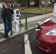 Electric-Vehicle-Supply-Equipment-and-Future-of-Transportation